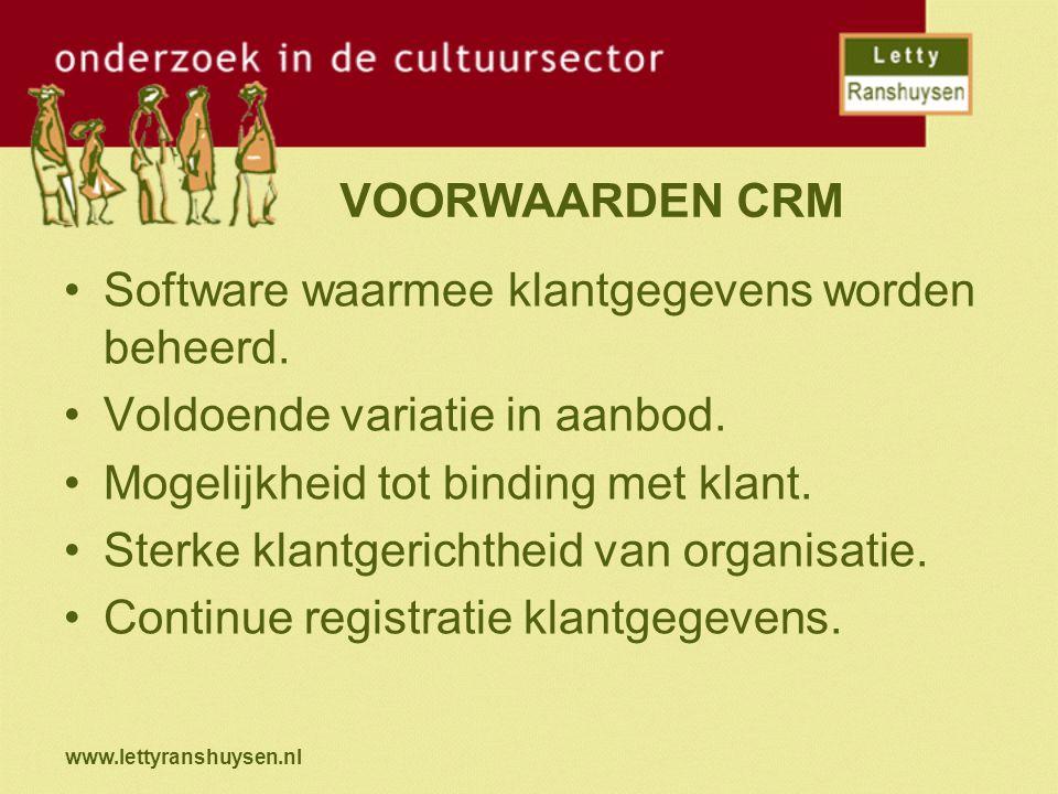 Software waarmee klantgegevens worden beheerd.