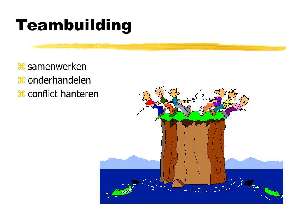 Teambuilding samenwerken onderhandelen conflict hanteren
