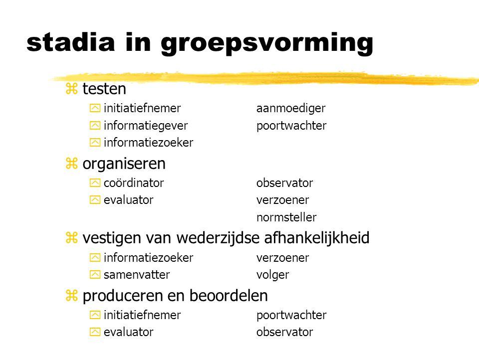 stadia in groepsvorming