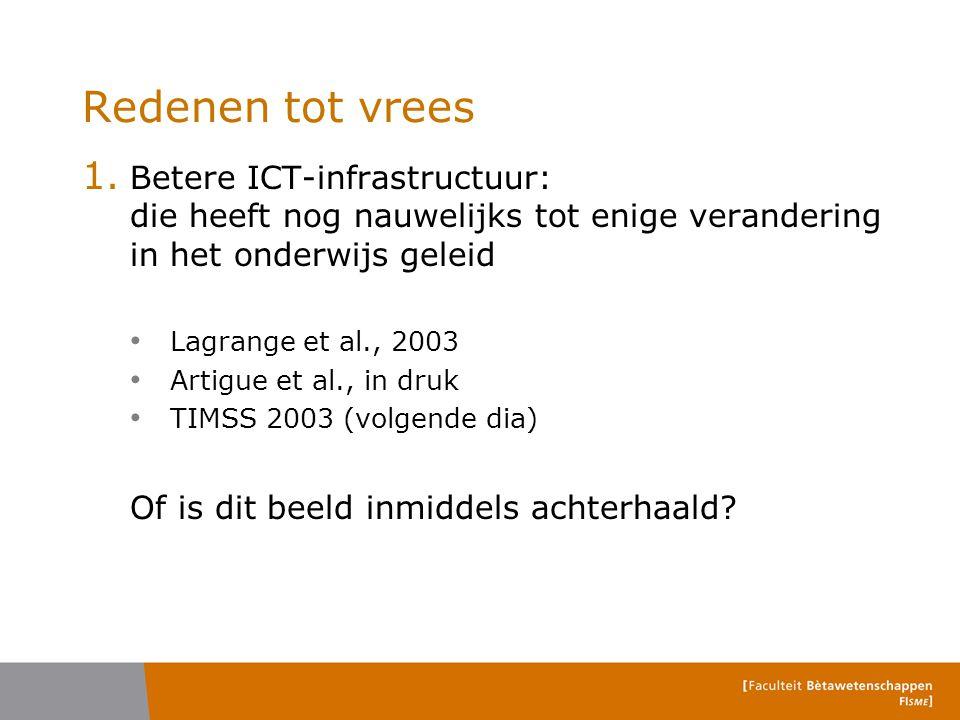 Redenen tot vrees Betere ICT-infrastructuur: die heeft nog nauwelijks tot enige verandering in het onderwijs geleid.