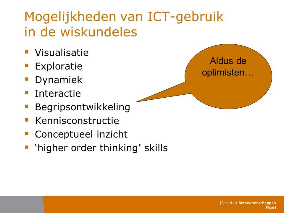 Mogelijkheden van ICT-gebruik in de wiskundeles