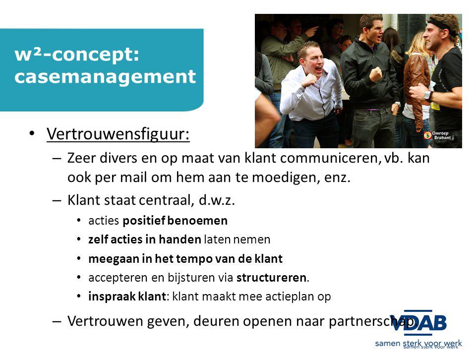 w²-concept: casemanagement Vertrouwensfiguur: