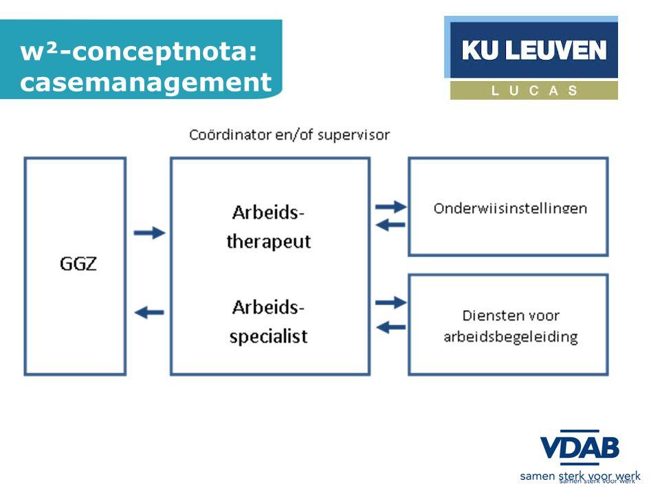 w²-conceptnota: casemanagement 26