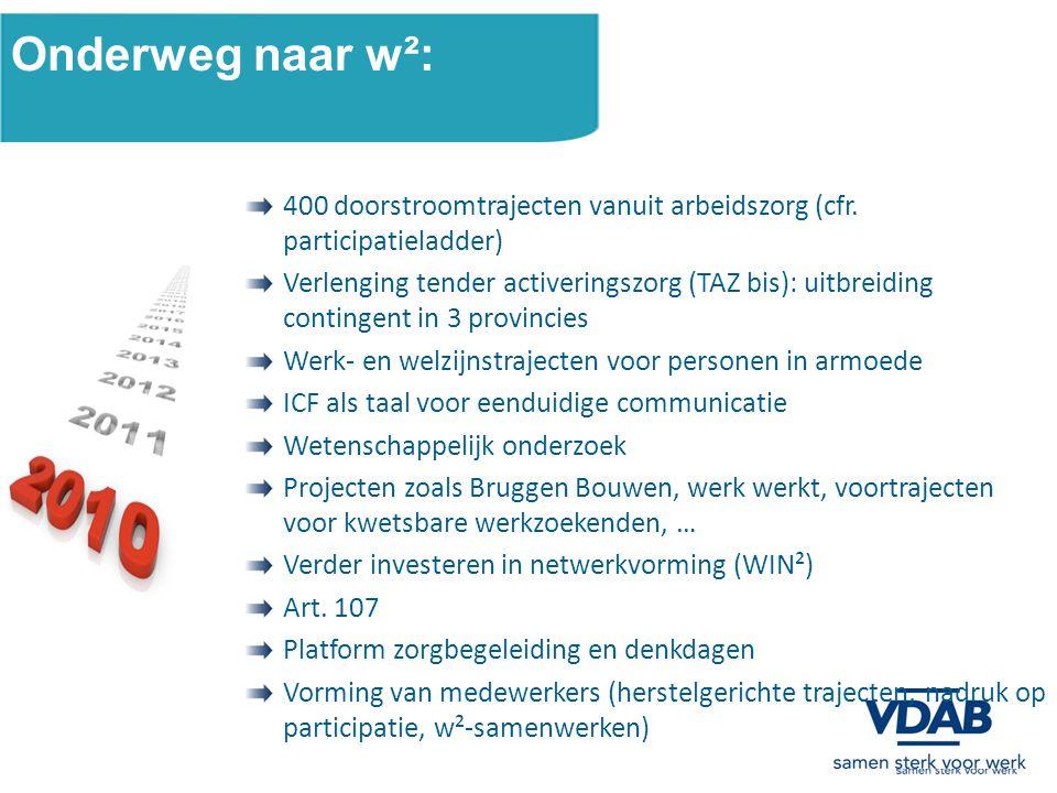 Onderweg naar w²: 400 doorstroomtrajecten vanuit arbeidszorg (cfr. participatieladder)