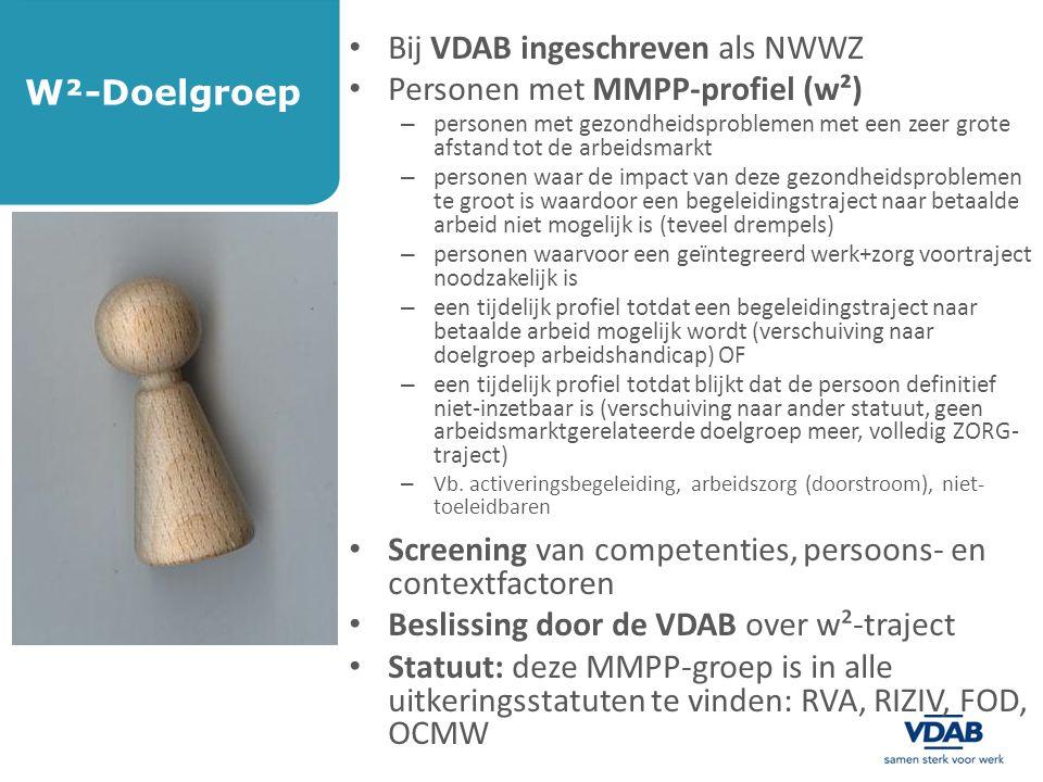 Bij VDAB ingeschreven als NWWZ Personen met MMPP-profiel (w²)