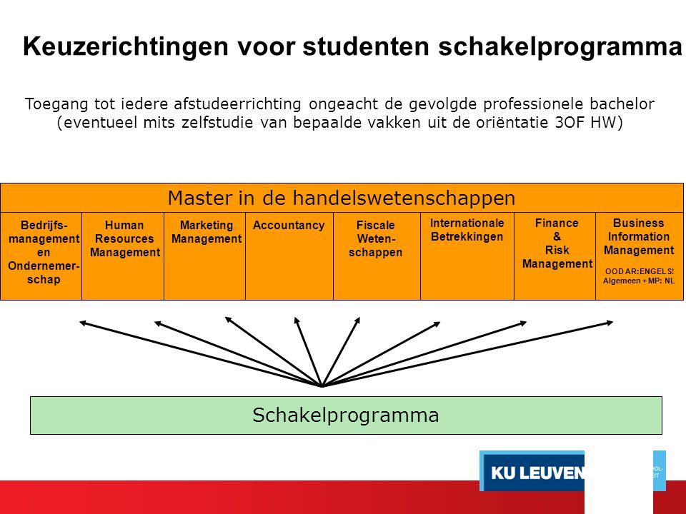 Keuzerichtingen voor studenten schakelprogramma