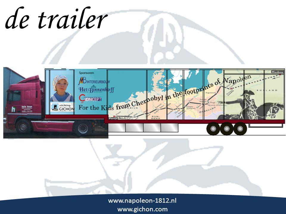 de trailer \\\ www.napoleon-1812.nl www.gichon.com