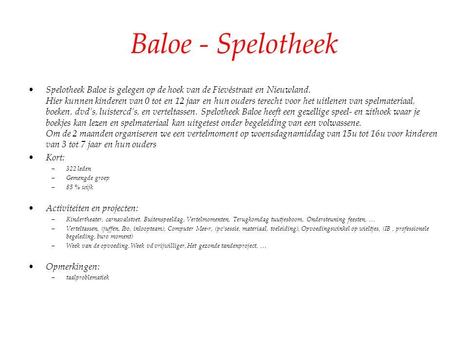 Baloe - Spelotheek