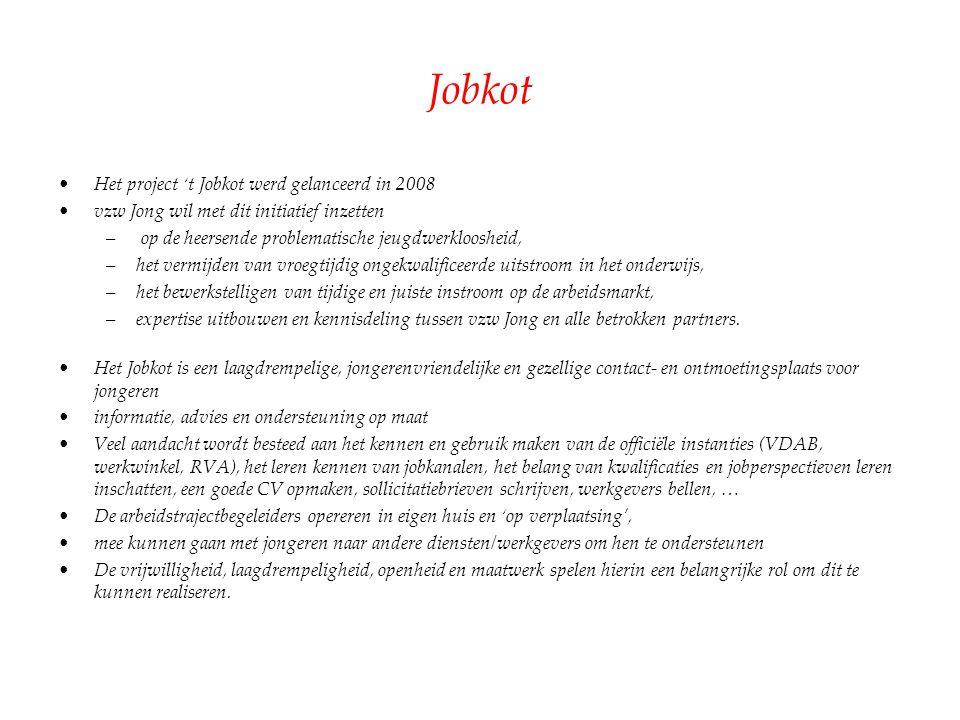 Jobkot Het project 't Jobkot werd gelanceerd in 2008