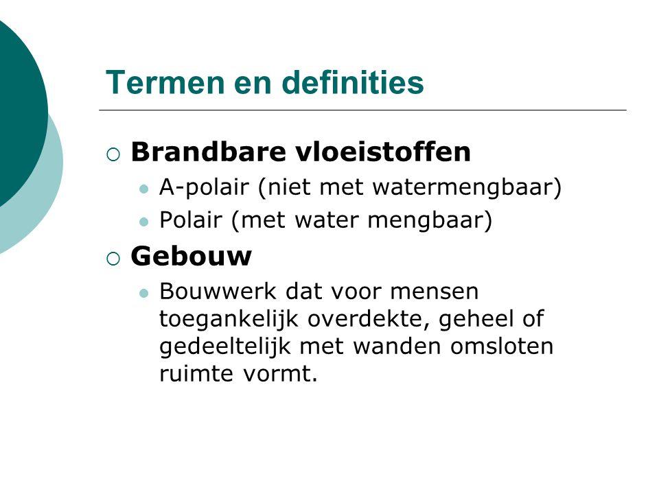 Termen en definities Brandbare vloeistoffen Gebouw
