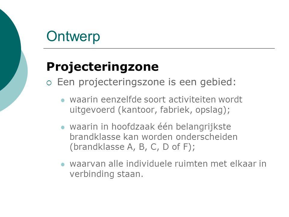 Ontwerp Projecteringzone Een projecteringszone is een gebied: