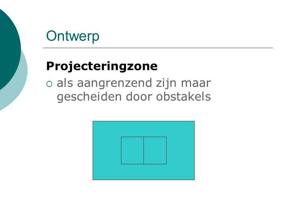 Ontwerp Projecteringzone