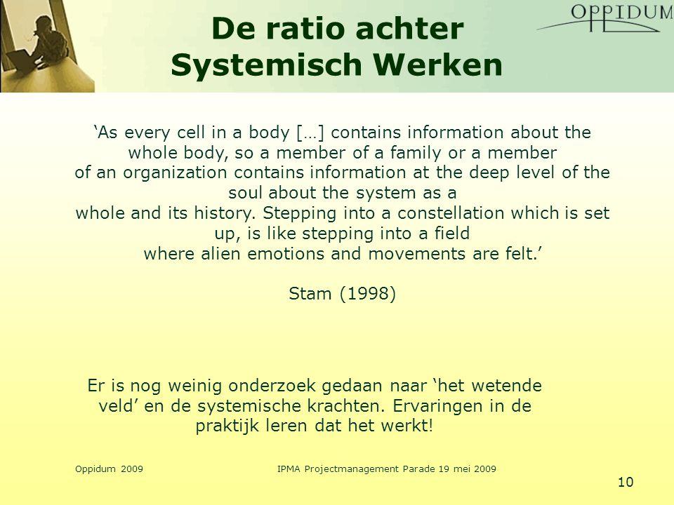 De ratio achter Systemisch Werken
