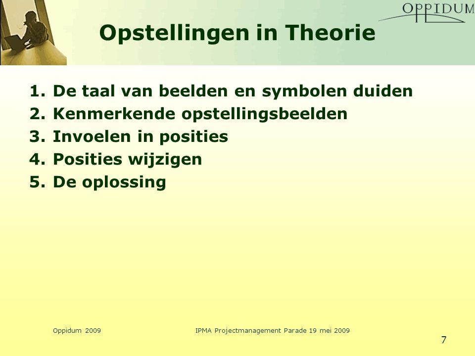 Opstellingen in Theorie