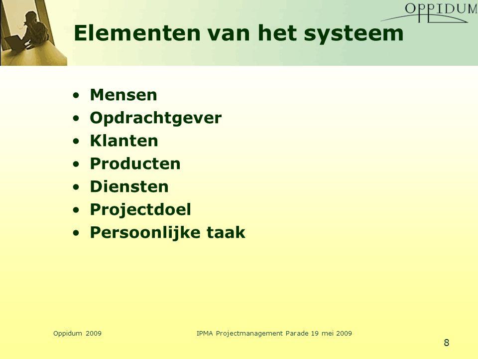 Elementen van het systeem