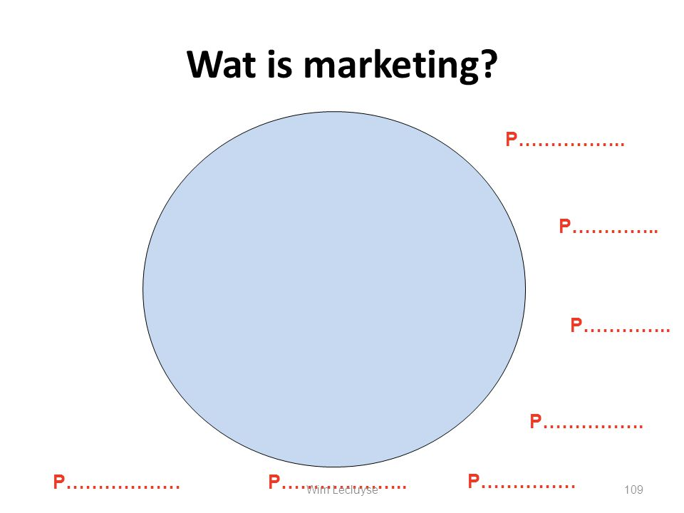 Wat is marketing P…………….. P………….. P………….. P……………. P……………… P………………..