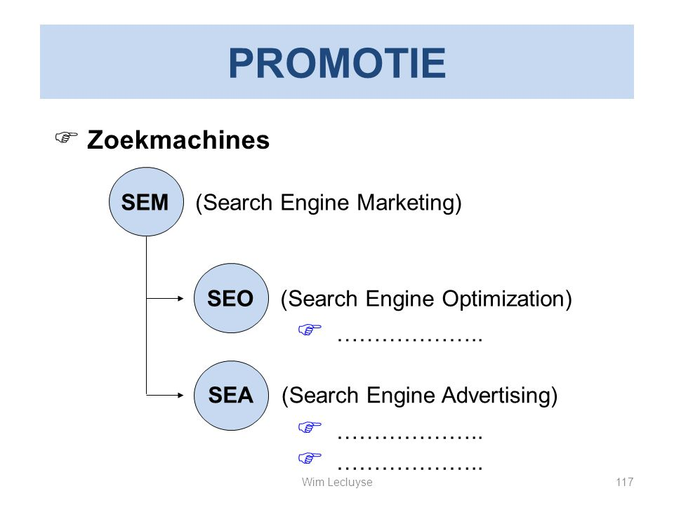 PROMOTIE Zoekmachines SEM (Search Engine Marketing) SEO