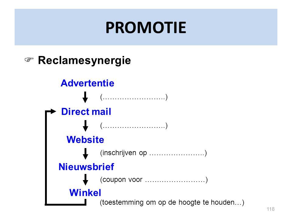 PROMOTIE Reclamesynergie Advertentie Direct mail Website Nieuwsbrief