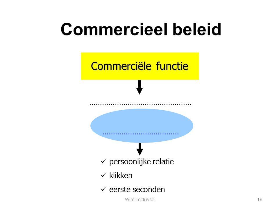 Commercieel beleid Commerciële functie ………………………………………… ………………………………