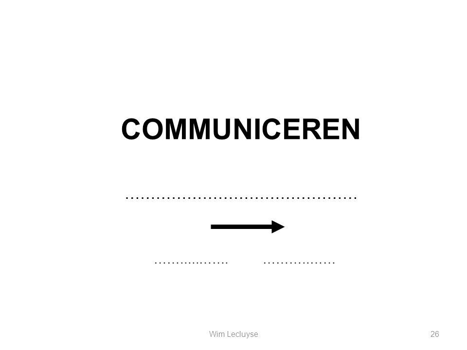 COMMUNICEREN ……………………………………… …….....……. ………..…… Wim Lecluyse