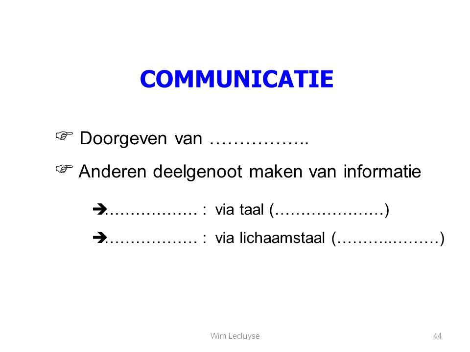 COMMUNICATIE Doorgeven van ……………..