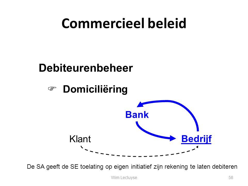 Commercieel beleid Debiteurenbeheer Domiciliëring Bank Klant Bedrijf