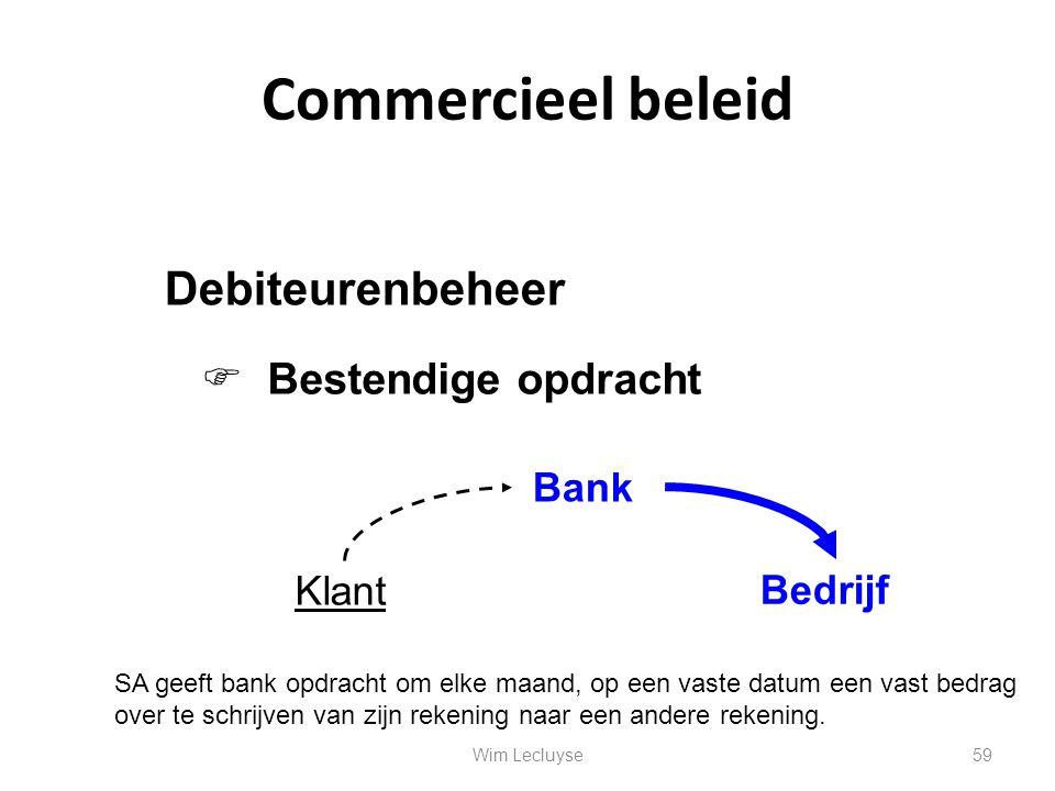 Commercieel beleid Debiteurenbeheer Bestendige opdracht Bank Klant