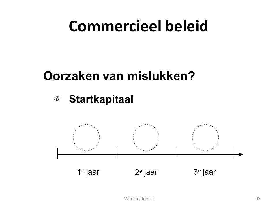 Commercieel beleid Oorzaken van mislukken Startkapitaal 1e jaar