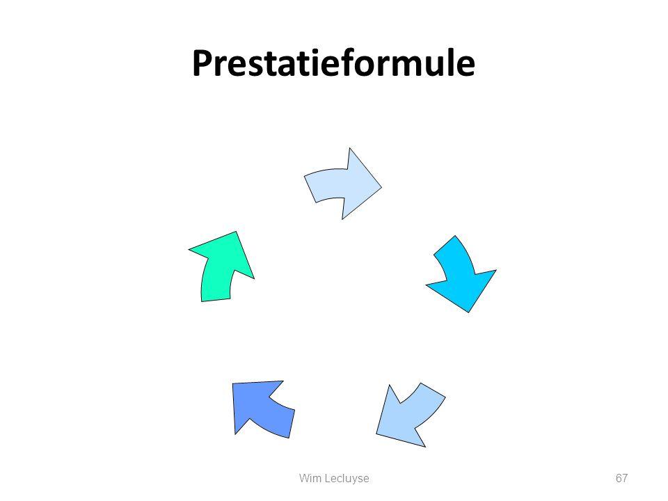 Prestatieformule Wim Lecluyse