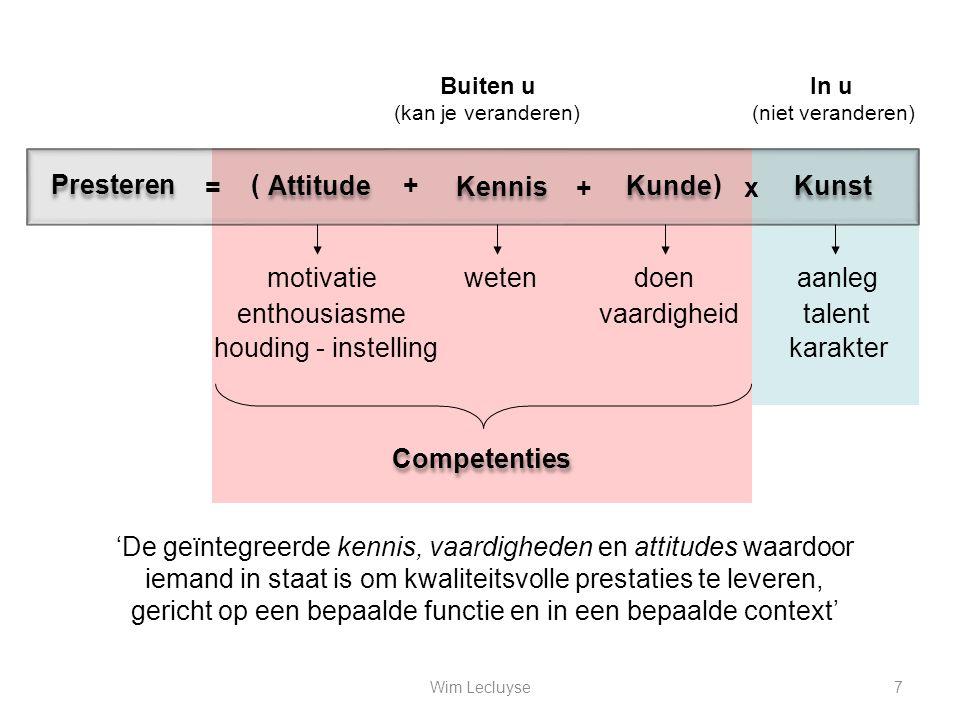 Presteren = ( Attitude + Kennis + Kunde ) x Kunst motivatie weten doen
