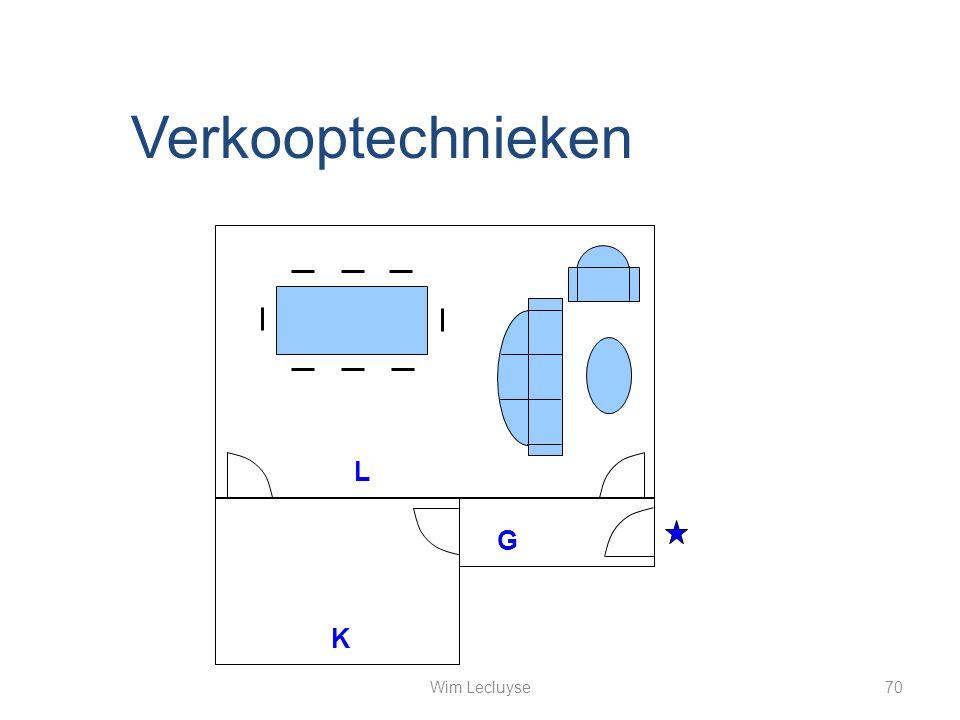 Verkooptechnieken L G K Wim Lecluyse