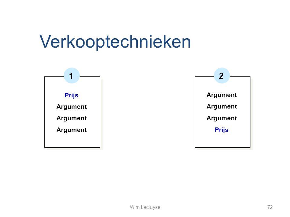 Verkooptechnieken 1 2 Prijs Argument Argument Prijs Wim Lecluyse