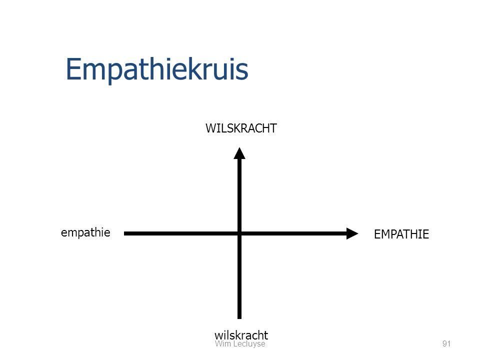 Empathiekruis WILSKRACHT empathie EMPATHIE wilskracht Wim Lecluyse