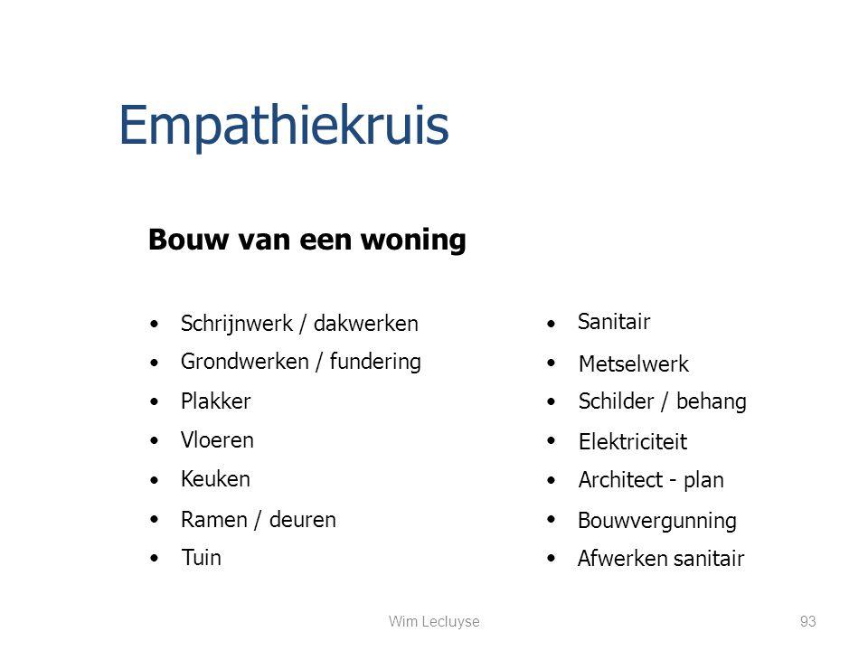 Empathiekruis Bouw van een woning Schrijnwerk / dakwerken Sanitair
