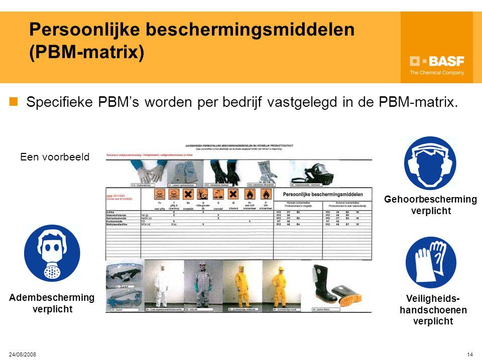 Persoonlijke beschermingsmiddelen (PBM-matrix)