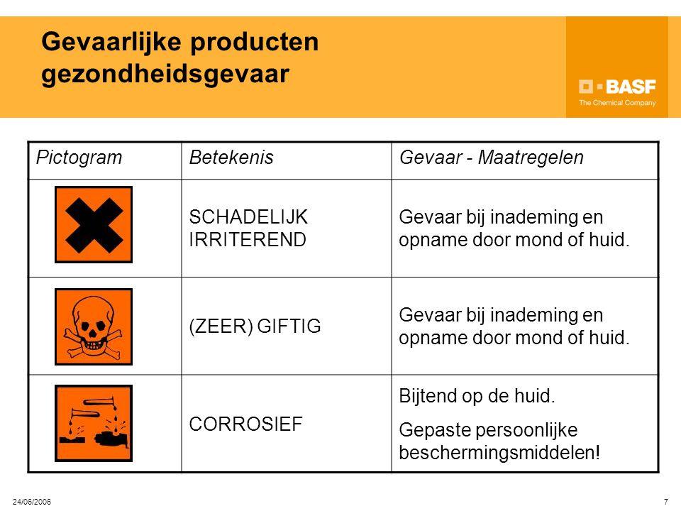 Gevaarlijke producten gezondheidsgevaar