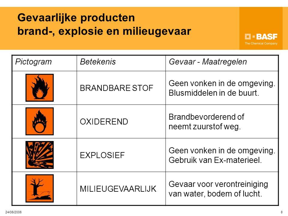 Gevaarlijke producten brand-, explosie en milieugevaar