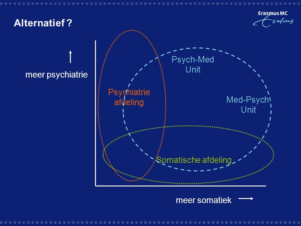 Alternatief Psych-Med Unit meer psychiatrie Psychiatrie afdeling