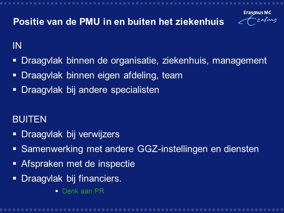 Positie van de PMU in en buiten het ziekenhuis