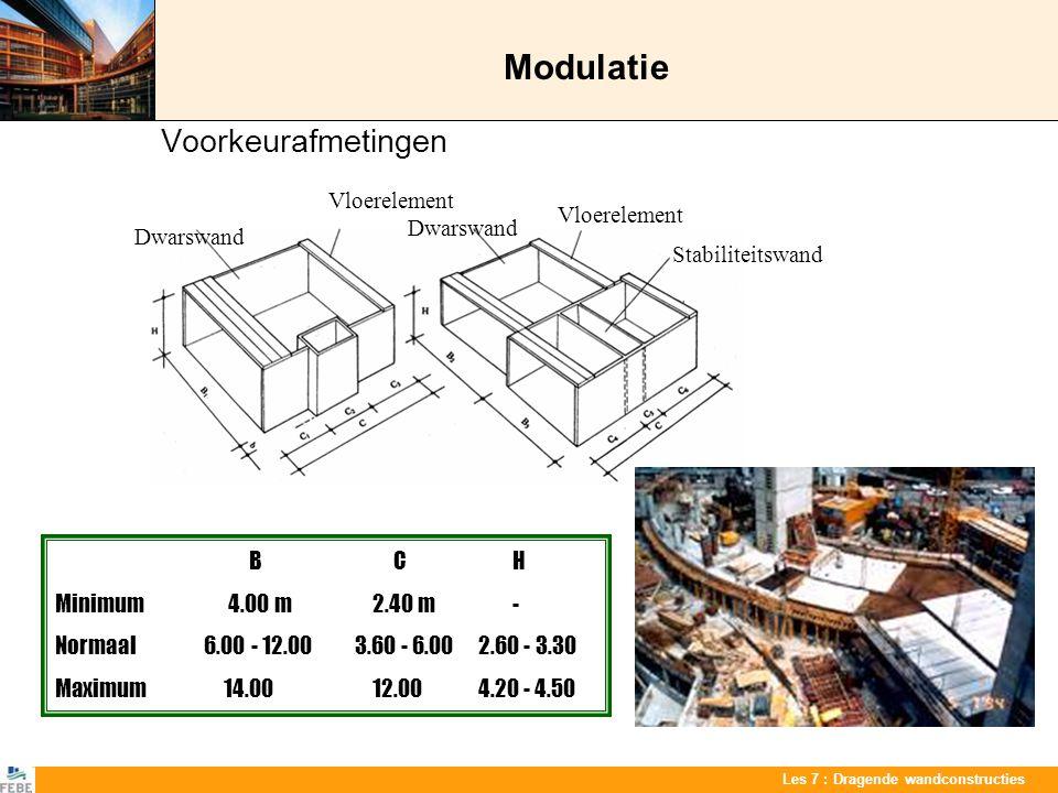 Modulatie Voorkeurafmetingen B C H Vloerelement Vloerelement Dwarswand