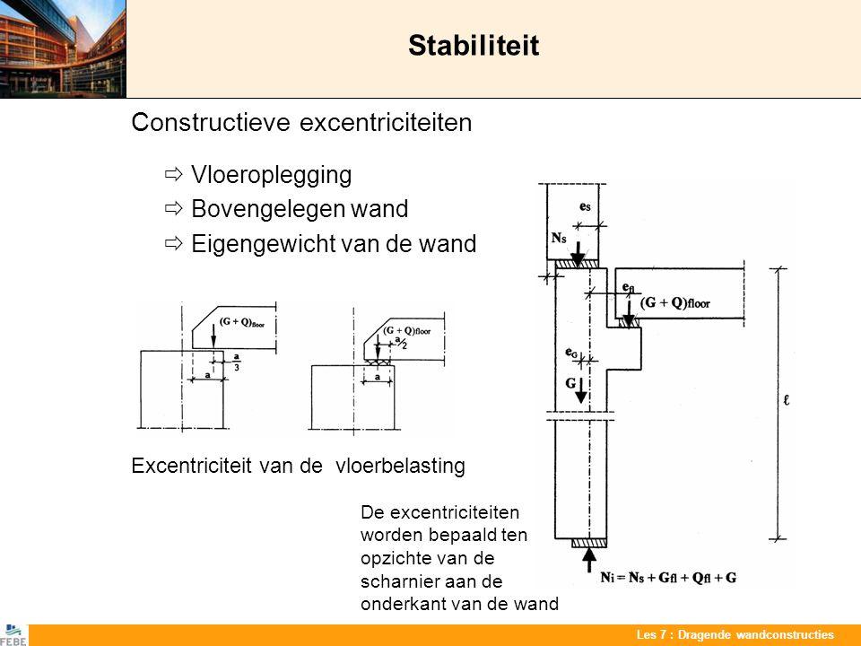 Stabiliteit Constructieve excentriciteiten  Bovengelegen wand