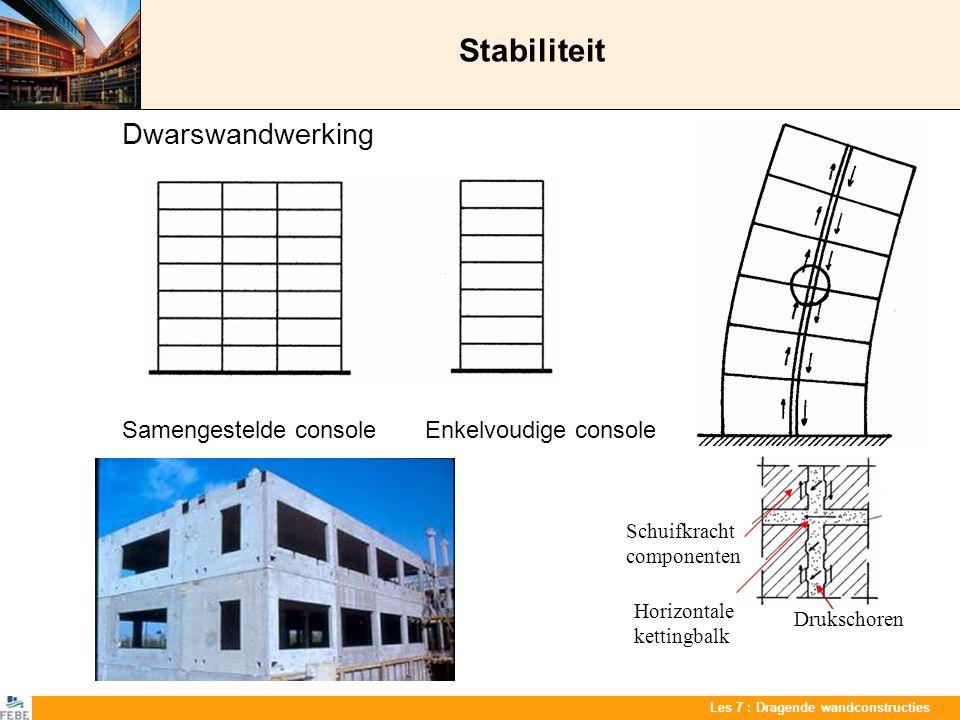 Stabiliteit Dwarswandwerking