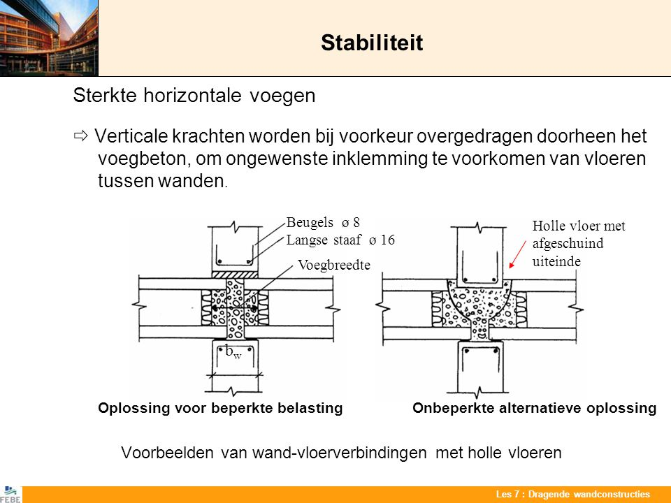 Stabiliteit Sterkte horizontale voegen