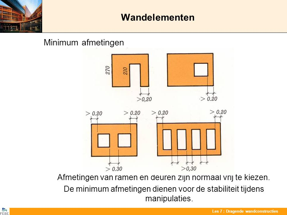 Wandelementen Minimum afmetingen