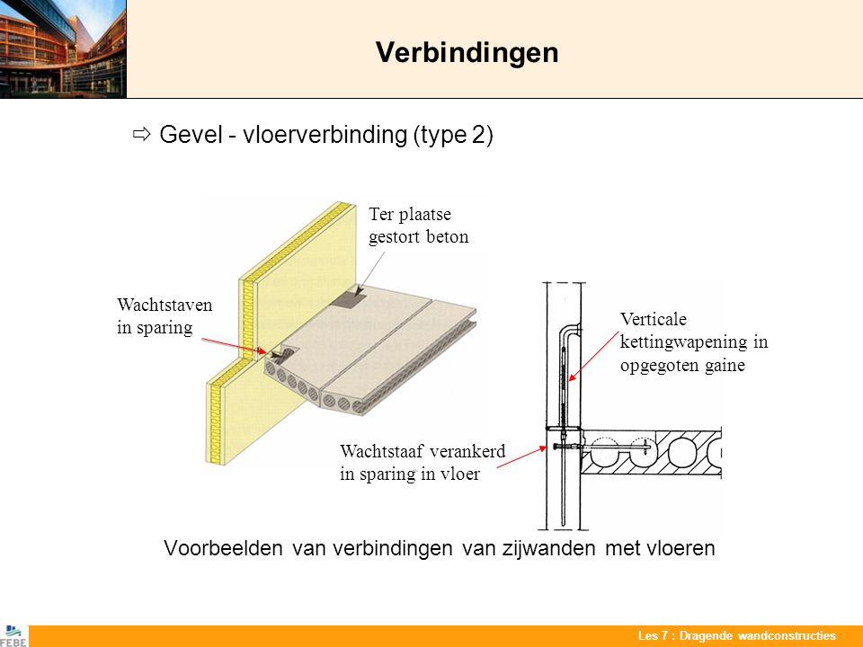 Verbindingen  Gevel - vloerverbinding (type 2)