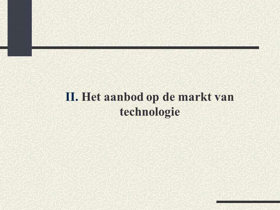 II. Het aanbod op de markt van technologie