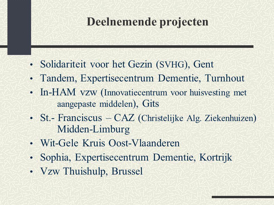 Deelnemende projecten