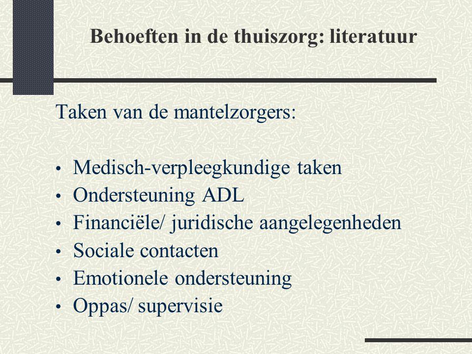 Behoeften in de thuiszorg: literatuur
