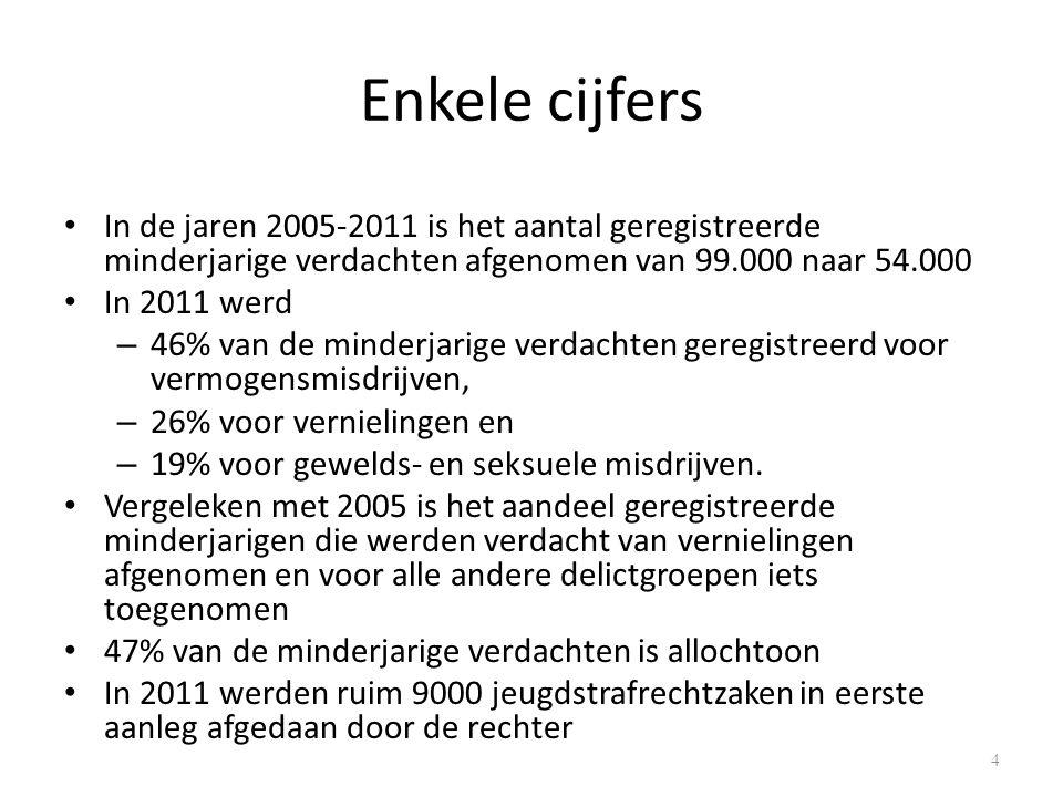 Enkele cijfers In de jaren 2005-2011 is het aantal geregistreerde minderjarige verdachten afgenomen van 99.000 naar 54.000.