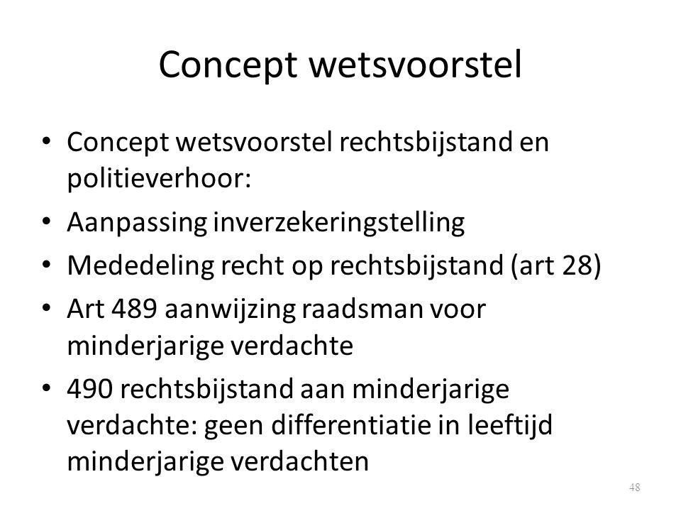 Concept wetsvoorstel Concept wetsvoorstel rechtsbijstand en politieverhoor: Aanpassing inverzekeringstelling.